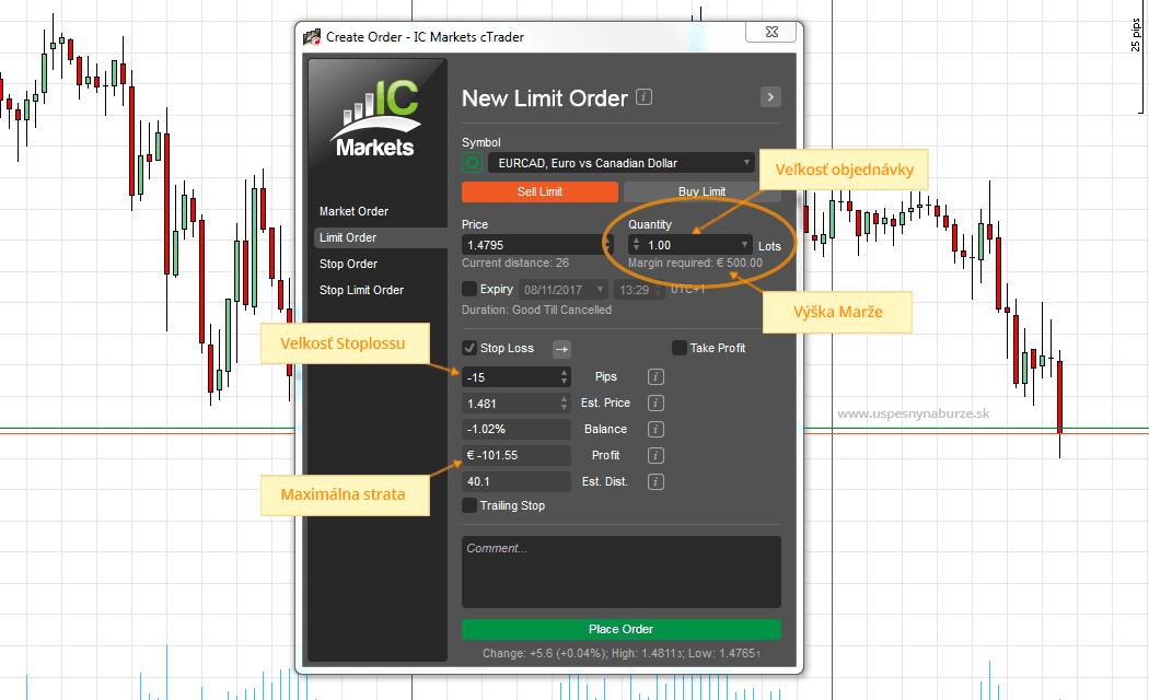 margin call ukážka z platformy cTrader