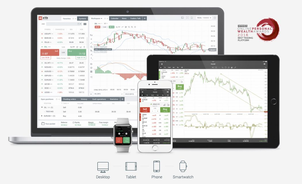 XTB recenzia obchodná platforma xStation na rôznych zariadeniach