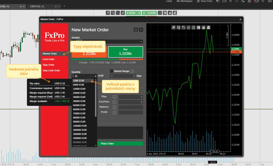ukážka lot v obchodnej platforme Fxpro
