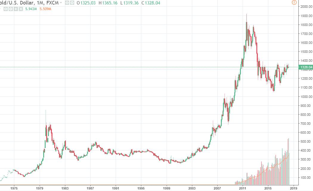 46c3e90fd Investičné zlato, kde ho kúpiť, oplatí sa to v 2019? | Uspesnynaburze.sk