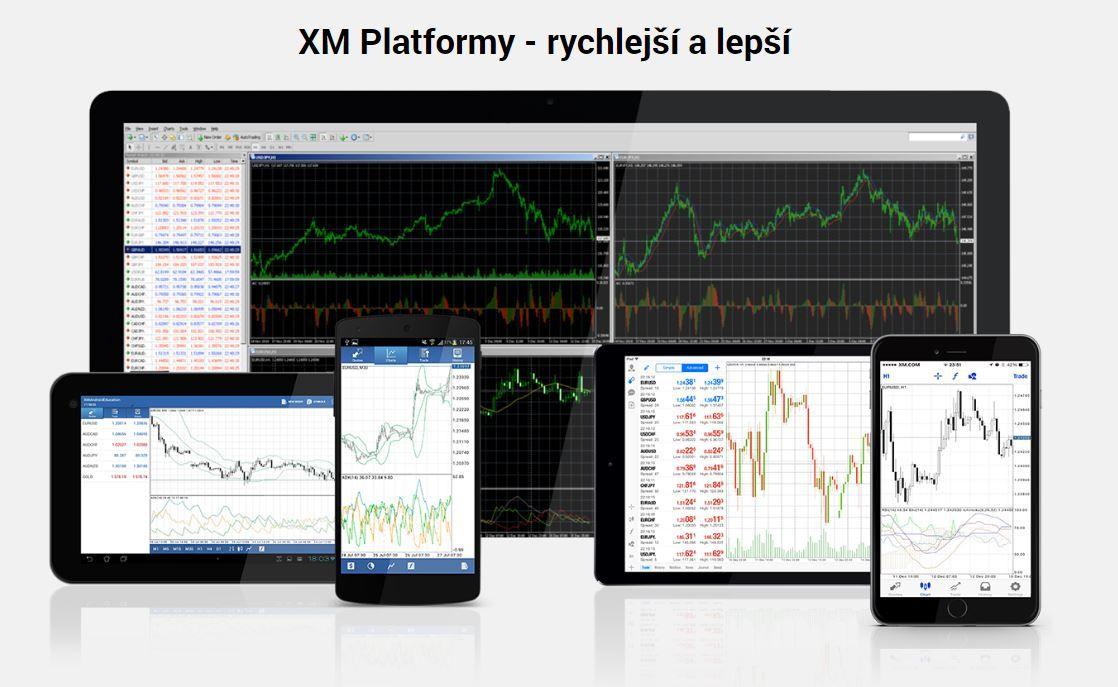 Obchodné platformy brokera recenzia a skúsenosti