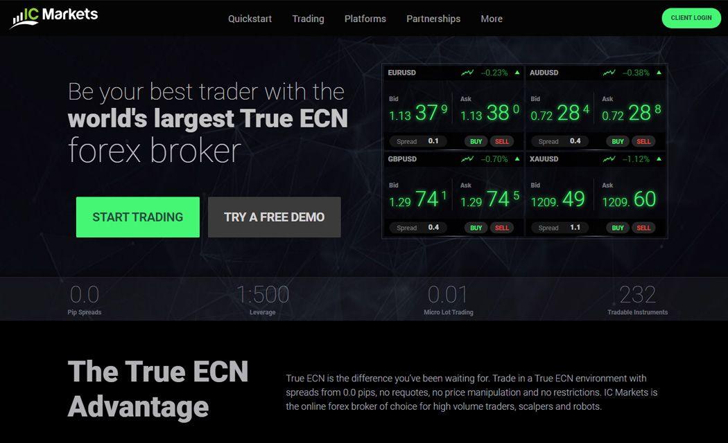 IC markets recenzia - úvodná strana webstránky ECN brokera