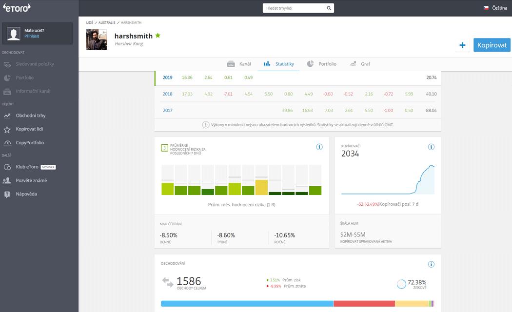Ukážka obchodnej platformy pre Copy trading